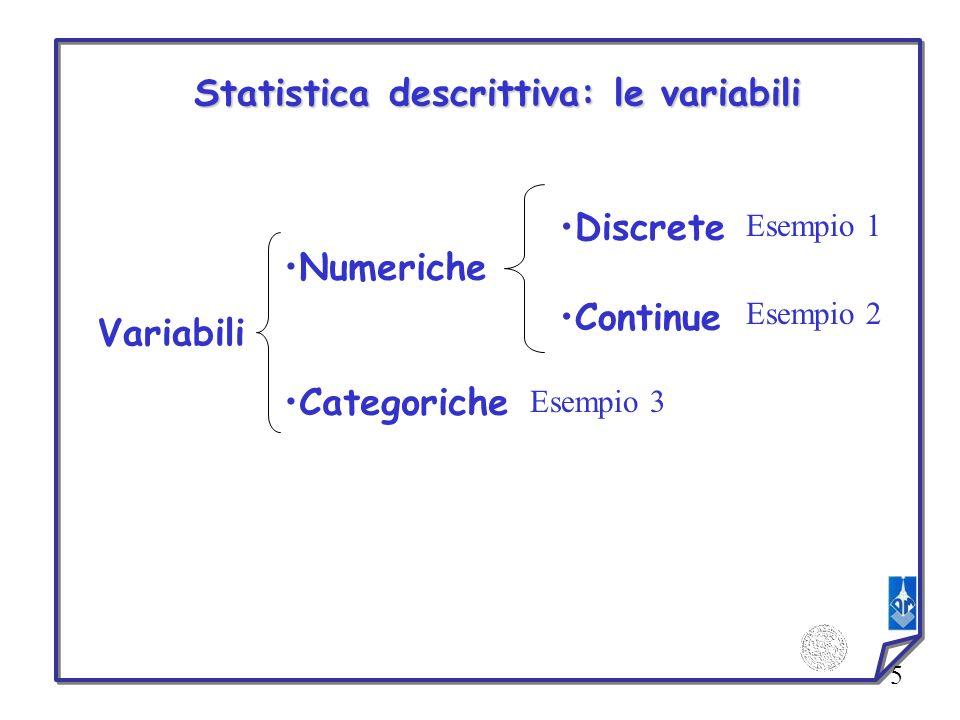 5 Statistica descrittiva: le variabili Variabili Numeriche Categoriche Discrete Continue Esempio 3 Esempio 1 Esempio 2