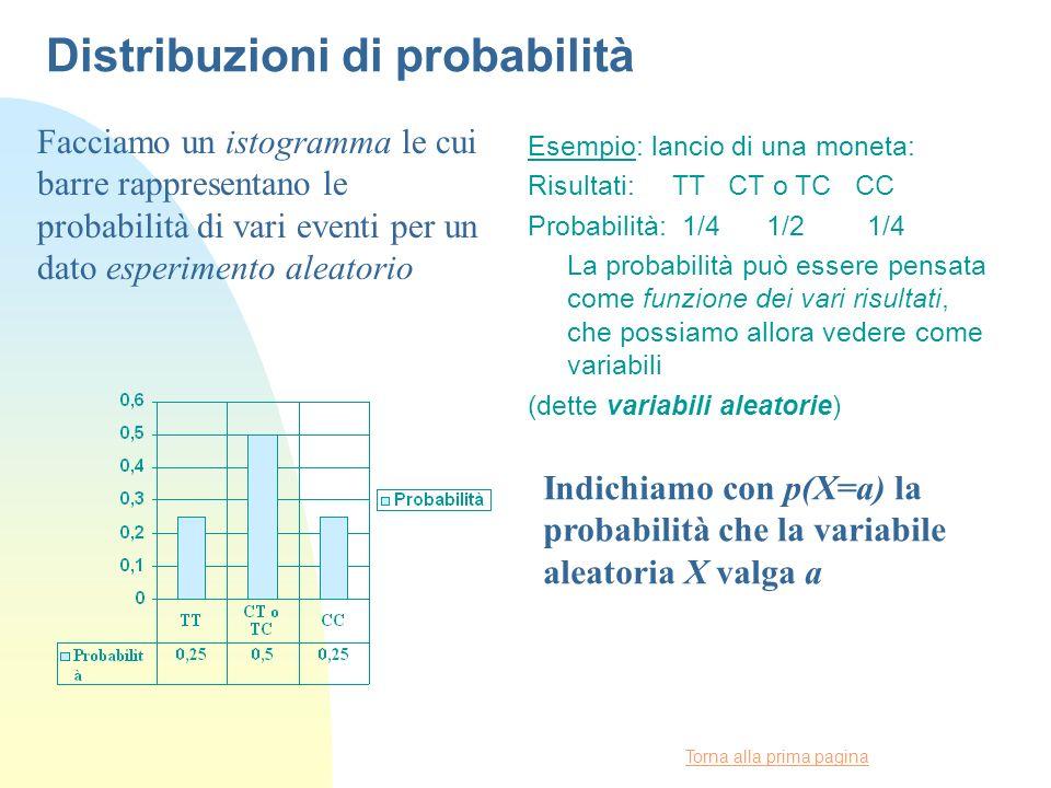 Torna alla prima pagina Distribuzioni di probabilità Esempio: lancio di una moneta: Risultati: TT CT o TC CC Probabilità: 1/4 1/2 1/4 La probabilità p