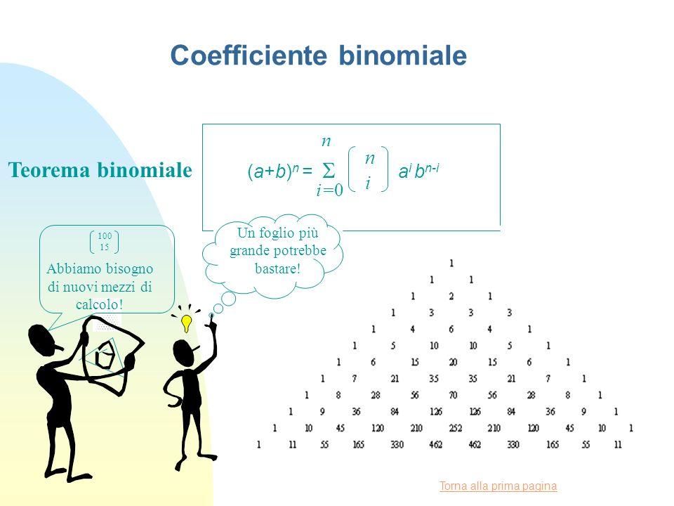 Torna alla prima pagina (a+b) n = a i b n-i nini i=0 n Teorema binomiale 5353 Triangolo di Pascal 7272 Abbiamo bisogno di nuovi mezzi di calcolo! Un f
