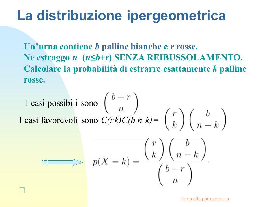 Torna alla prima pagina La distribuzione ipergeometrica Unurna contiene b palline bianche e r rosse. Ne estraggo n (nb+r) SENZA REIBUSSOLAMENTO. Calco