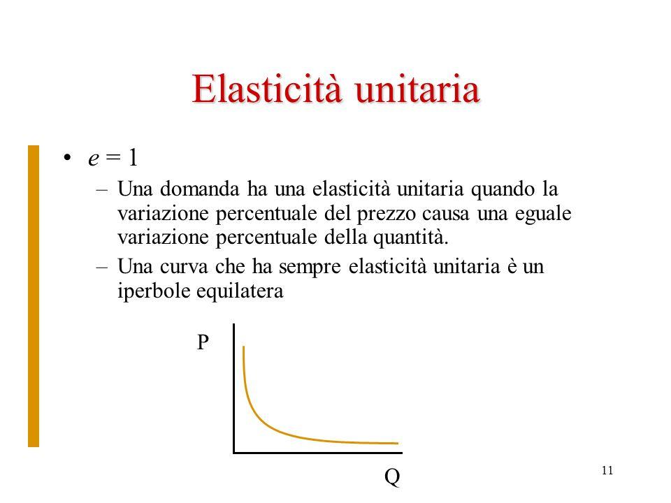11 Elasticità unitaria e = 1 –Una domanda ha una elasticità unitaria quando la variazione percentuale del prezzo causa una eguale variazione percentua