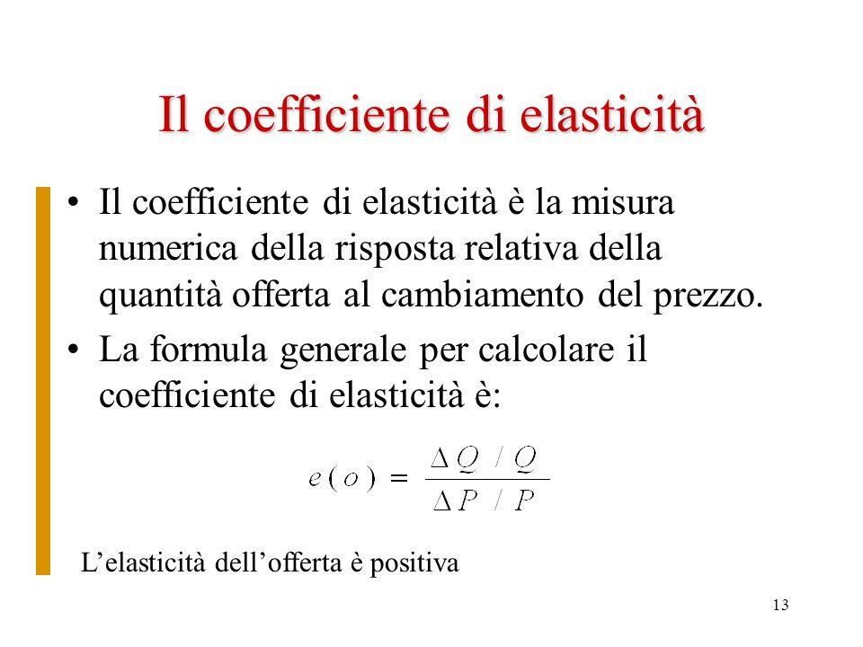 13 Il coefficiente di elasticità Il coefficiente di elasticità è la misura numerica della risposta relativa della quantità offerta al cambiamento del