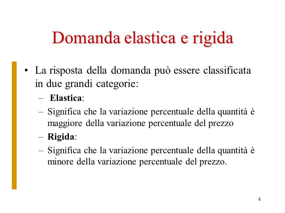 4 Domanda elastica e rigida La risposta della domanda può essere classificata in due grandi categorie: – Elastica: –Significa che la variazione percen