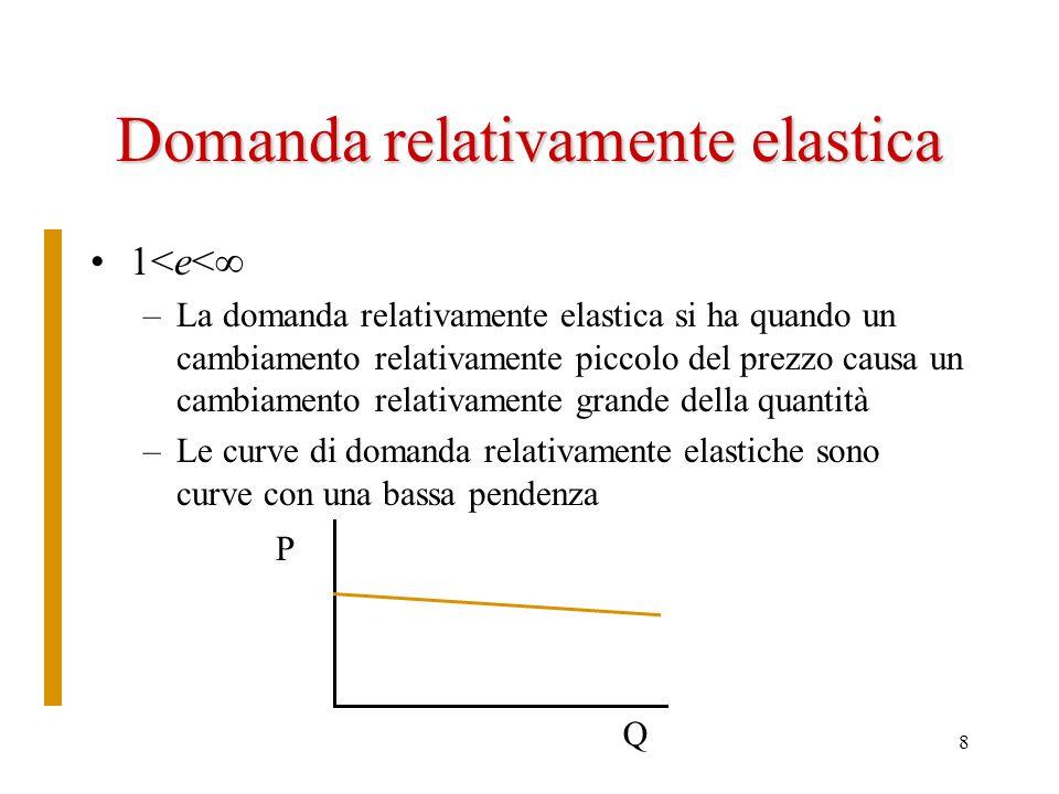 8 Domanda relativamente elastica 1<e< –La domanda relativamente elastica si ha quando un cambiamento relativamente piccolo del prezzo causa un cambiam