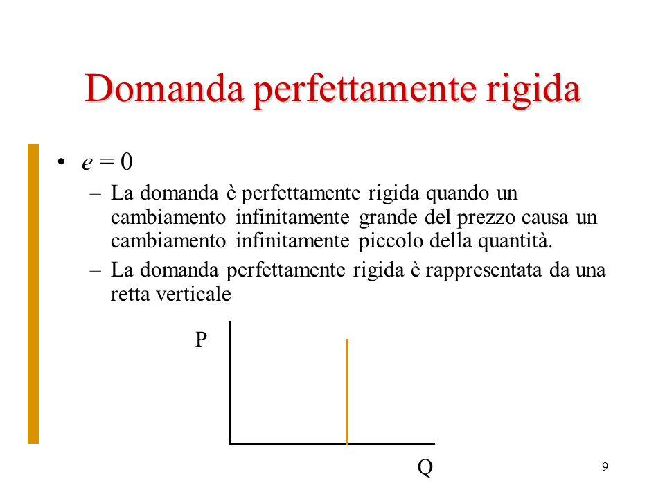 10 Domanda relativamente rigida 0<e<1 –La domanda è relativamente rigida quando un grande cambiamento del prezzo causa una piccola variazione della quantità –Una domanda relativamente rigida è rappresentata da una curva molto inclinata P Q