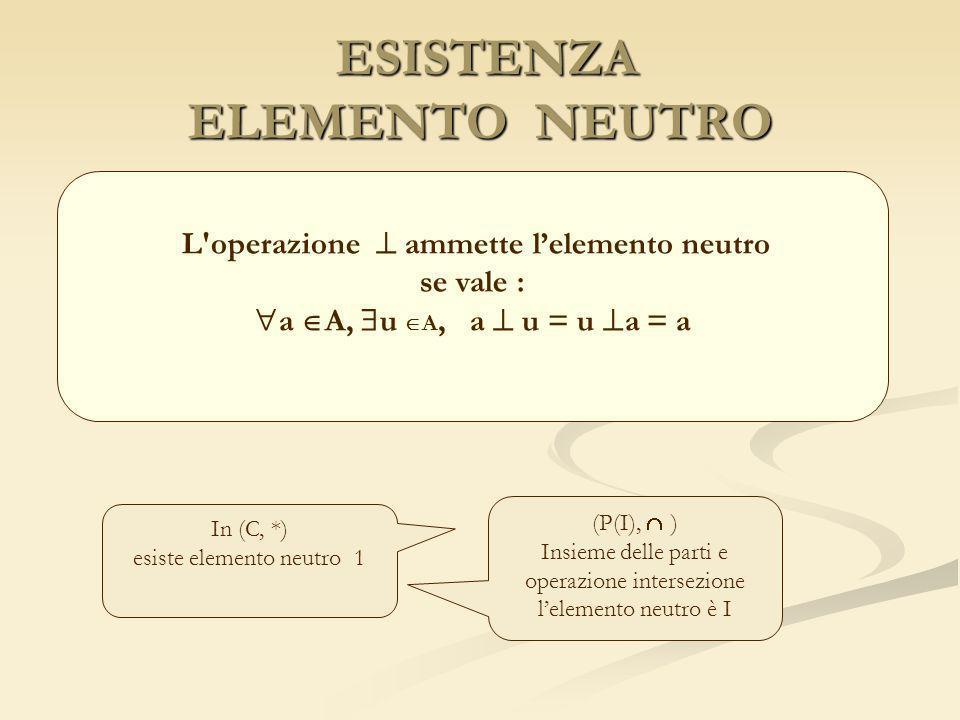 ESISTENZA ELEMENTO NEUTRO ESISTENZA ELEMENTO NEUTRO L'operazione ammette lelemento neutro se vale : a A, u A, a u = u a = a In (C, *) esiste elemento