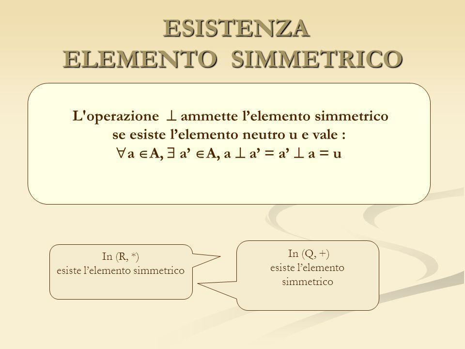 ESISTENZA ELEMENTO SIMMETRICO ESISTENZA ELEMENTO SIMMETRICO L'operazione ammette lelemento simmetrico se esiste lelemento neutro u e vale : a A, a A,
