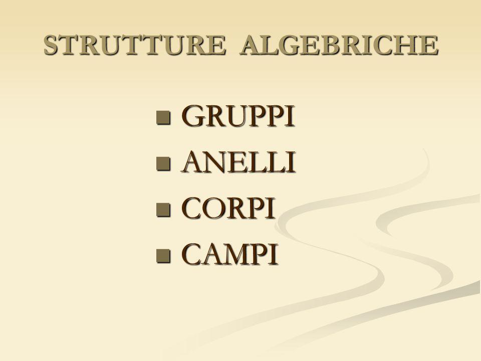STRUTTURE ALGEBRICHE GRUPPI GRUPPI ANELLI ANELLI CORPI CORPI CAMPI CAMPI