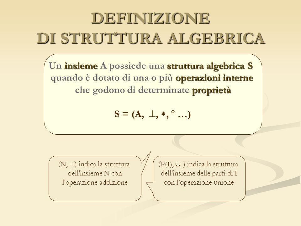 DEFINIZIONE DI STRUTTURA ALGEBRICA insiemestruttura algebrica S Un insieme A possiede una struttura algebrica S operazioni interne quando è dotato di