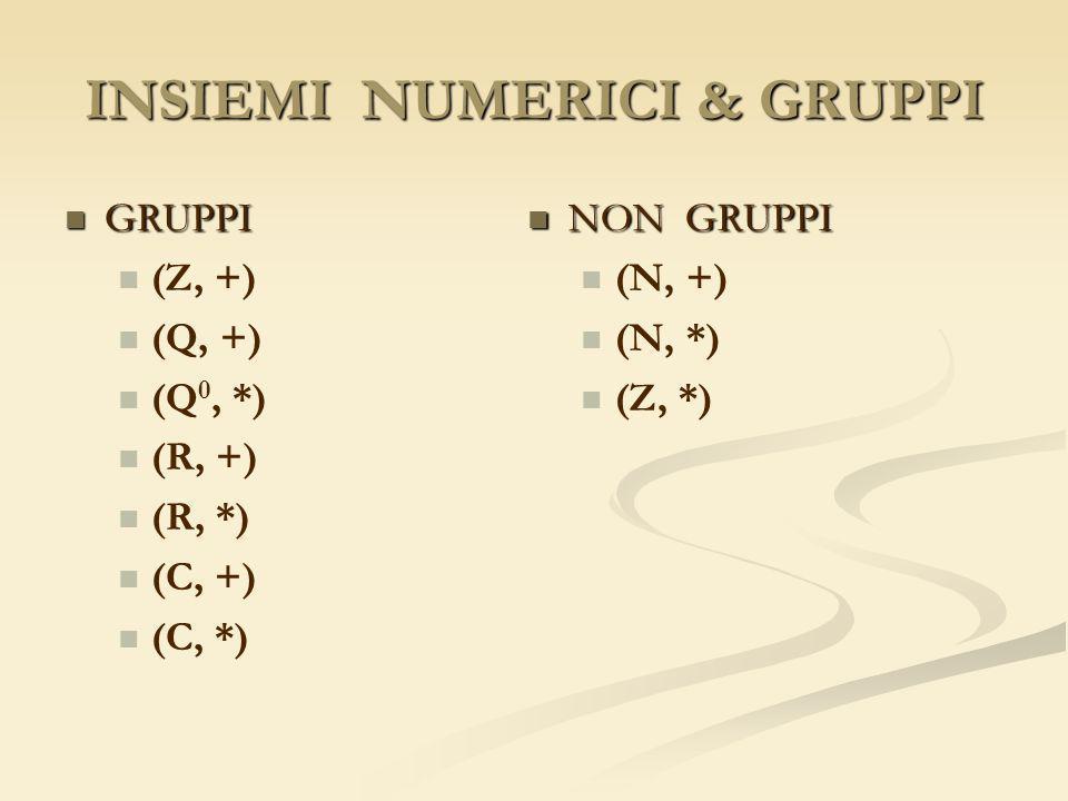 INSIEMI NUMERICI & GRUPPI GRUPPI GRUPPI (Z, +) (Q, +) (Q 0, *) (R, +) (R, *) (C, +) (C, *) NON GRUPPI (N, +) (N, *) (Z, *)