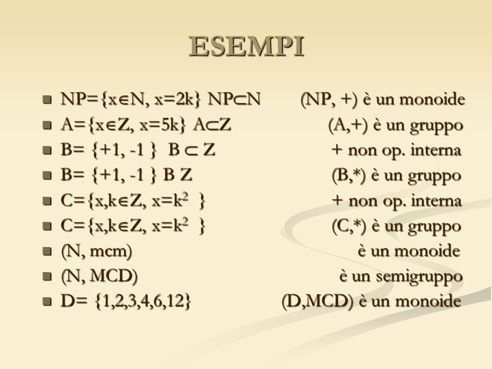 ESEMPI NP={x N, x=2k} NP N (NP, +) è un monoide NP={x N, x=2k} NP N (NP, +) è un monoide A={x Z, x=5k} A Z (A,+) è un gruppo A={x Z, x=5k} A Z (A,+) è