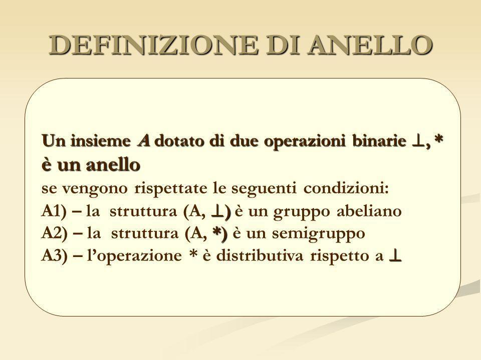 DEFINIZIONE DI ANELLO Un insieme A dotato di due operazioni binarie, * è un anello se vengono rispettate le seguenti condizioni: ) A1) – la struttura