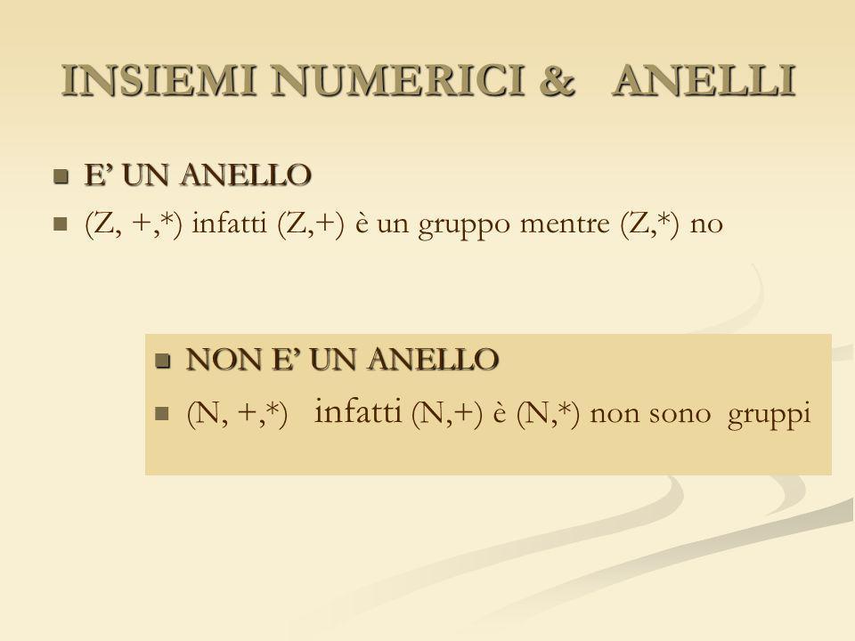 INSIEMI NUMERICI & ANELLI E UN ANELLO E UN ANELLO (Z, +,*) infatti (Z,+) è un gruppo mentre (Z,*) no NON E UN ANELLO (N, +,*) infatti (N,+) è (N,*) no