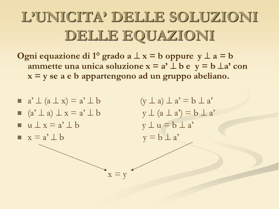 LUNICITA DELLE SOLUZIONI DELLE EQUAZIONI Ogni equazione di 1° grado a x = b oppure y a = b ammette una unica soluzione x = a b e y = b a con x = y se