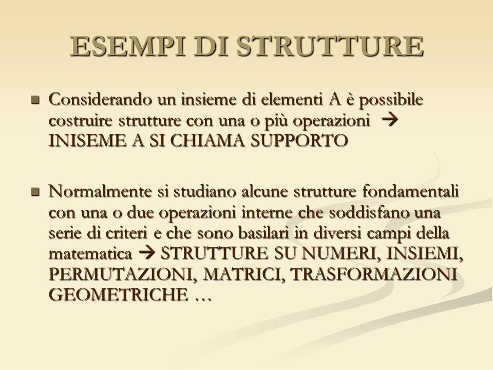 ESEMPI DI STRUTTURE Considerando un insieme di elementi A è possibile costruire strutture con una o più operazioni INISEME A SI CHIAMA SUPPORTO Consid