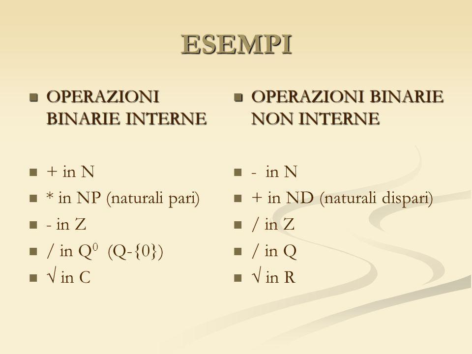 ESEMPI OPERAZIONI BINARIE INTERNE OPERAZIONI BINARIE INTERNE + in N * in NP (naturali pari) - in Z / in Q 0 (Q-{0}) in C OPERAZIONI BINARIE NON INTERN