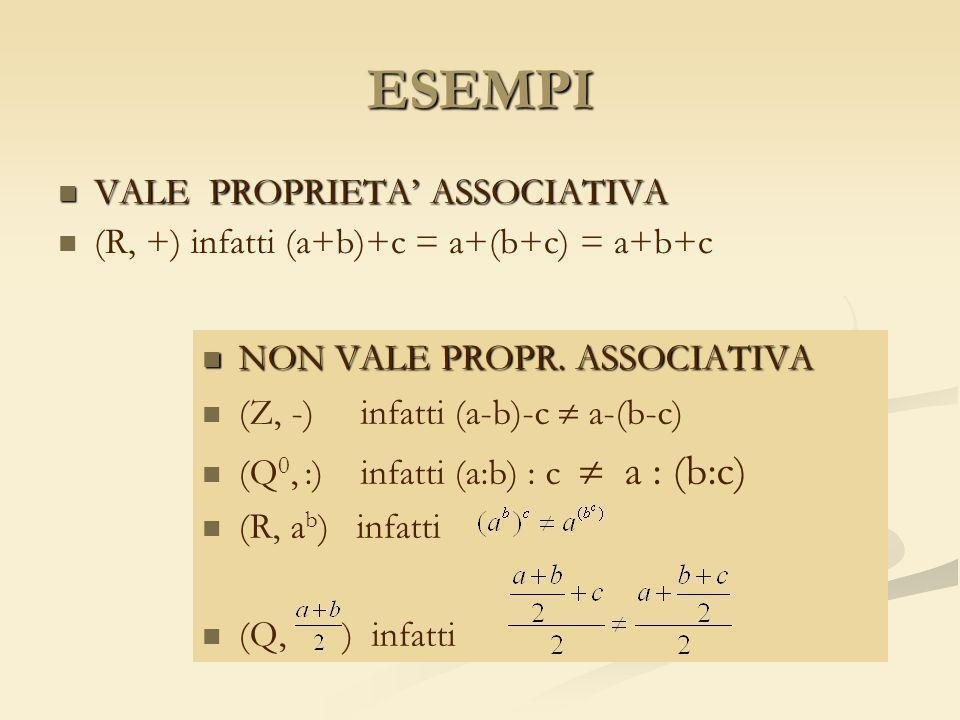 ESEMPI VALE PROPRIETA ASSOCIATIVA VALE PROPRIETA ASSOCIATIVA (R, +) infatti (a+b)+c = a+(b+c) = a+b+c NON VALE PROPR. ASSOCIATIVA (Z, -) infatti (a-b)