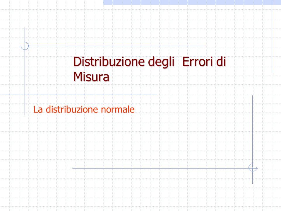 Distribuzione degli Errori di Misura La distribuzione normale