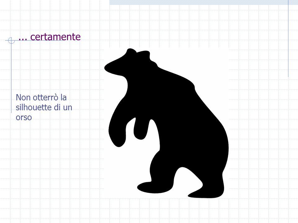 ... certamente Non otterrò la silhouette di un orso