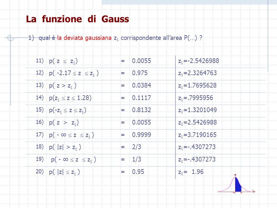 La funzione di Gauss 1)qual è la deviata gaussiana z 1 corrispondente allarea P(…) ? 11) p( z z 1 ) =0.0055z 1 =-2.5426988 12) p( -2.17 z z 1 ) =0.975