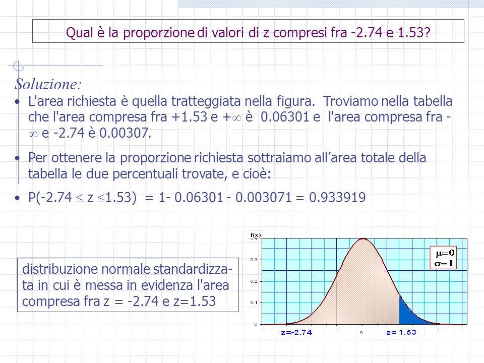 Qual è la proporzione di valori di z compresi fra -2.74 e 1.53? L'area richiesta è quella tratteggiata nella figura. Troviamo nella tabella che l'are