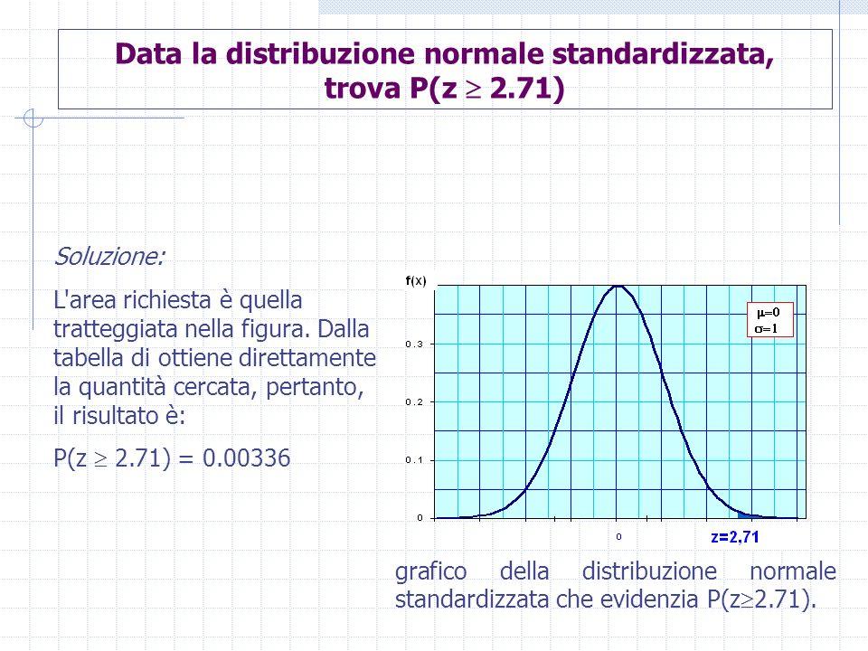 Data la distribuzione normale standardizzata, trova P(z 2.71) Soluzione: L'area richiesta è quella tratteggiata nella figura. Dalla tabella di ottiene
