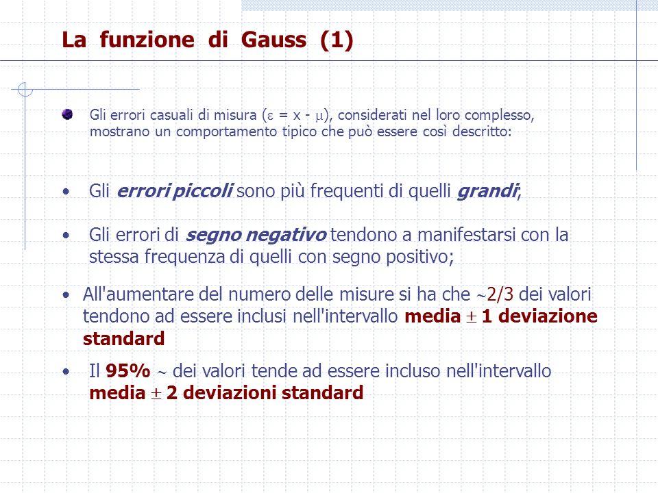 La funzione di Gauss (1) Gli errori casuali di misura ( = x - ), considerati nel loro complesso, mostrano un comportamento tipico che può essere così