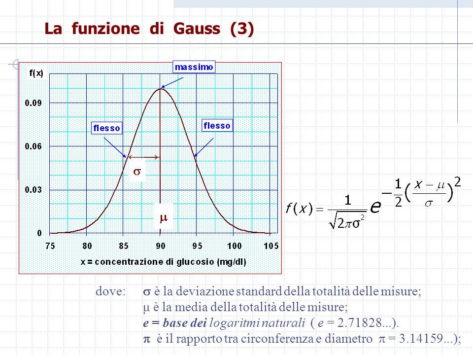 La funzione di Gauss (3) dove: è la deviazione standard della totalità delle misure; μ è la media della totalità delle misure; e = base dei logaritmi