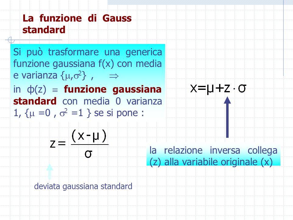 La funzione di Gauss standard Si può trasformare una generica funzione gaussiana f(x) con media e varianza {, 2 }, in ф(z) funzione gaussiana standard