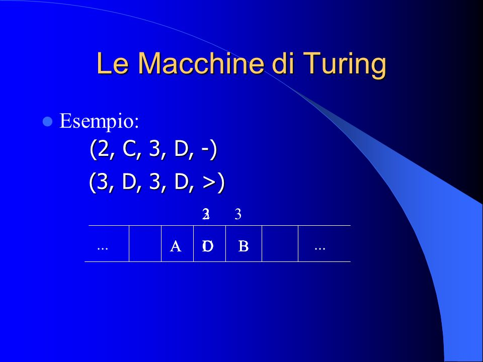 Le Macchine di Turing Esempio:... ADB 3(2, C, 3, D, -) (3, D, 3, D, >) ACB 2 ADB 3 ACB 2 ADB 3