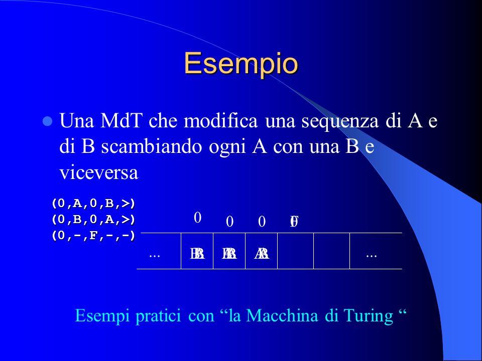 Esempio Una MdT che modifica una sequenza di A e di B scambiando ogni A con una B e viceversa... (0,A,0,B,>)(0,B,0,A,>)(0,-,F,-,-) 0 ABABABAAA B 0 BA