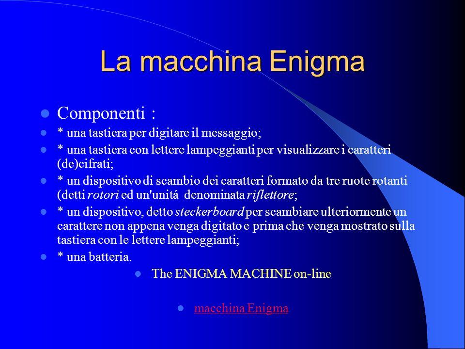 La macchina Enigma Componenti : * una tastiera per digitare il messaggio; * una tastiera con lettere lampeggianti per visualizzare i caratteri (de)cif