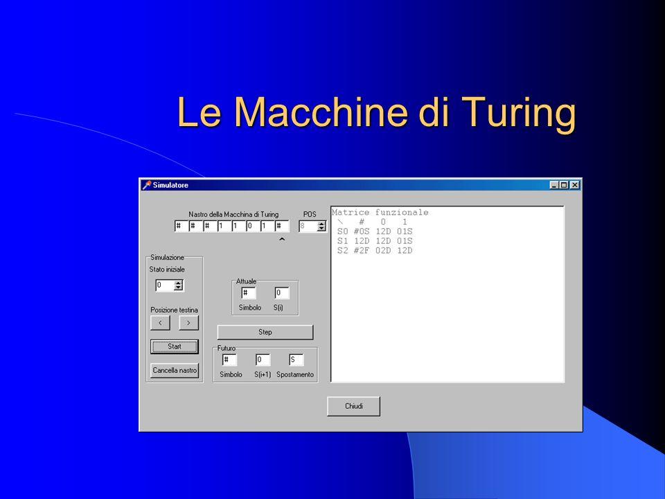 Alan Turing propose nel 1936 l idea di una macchina immaginaria che potesse effettuare ogni tipo di calcolo su numeri e simboli Una Macchina di Turing (MdT) è definita da un insieme di regole che definiscono il comportamento della macchina su un nastro di input/output