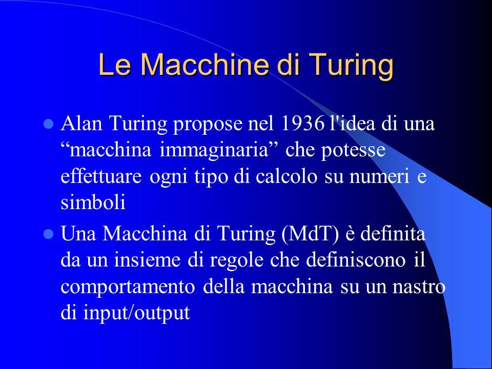 Alan Turing propose nel 1936 l'idea di una macchina immaginaria che potesse effettuare ogni tipo di calcolo su numeri e simboli Una Macchina di Turing