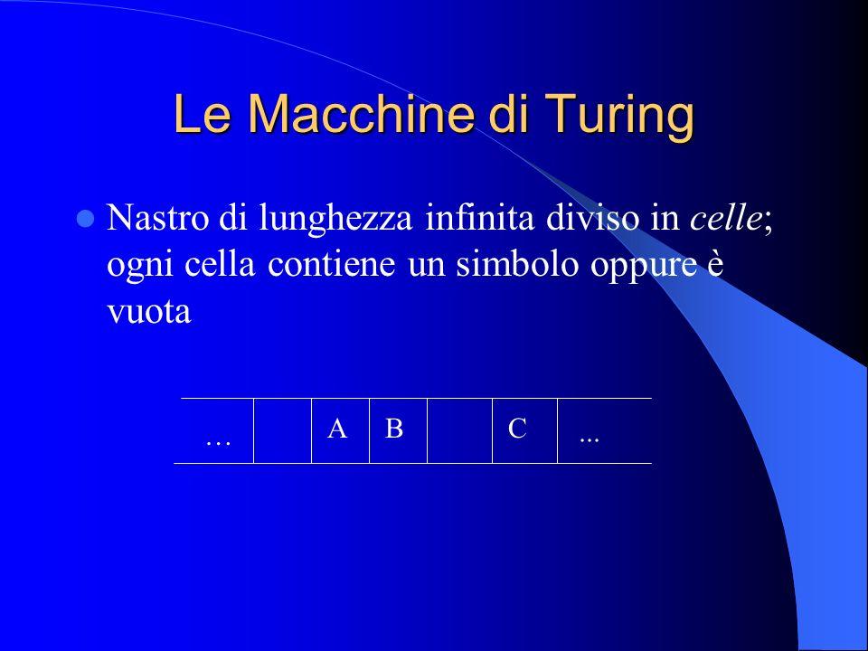 Le Macchine di Turing Una MdT ha una testina che si sposta lungo il nastro leggendo, scrivendo e cancellando simboli nelle celle del nastro La macchina analizza il nastro, una cella alla volta, iniziando da quella che contiene il simbolo più a sinistra nel nastro