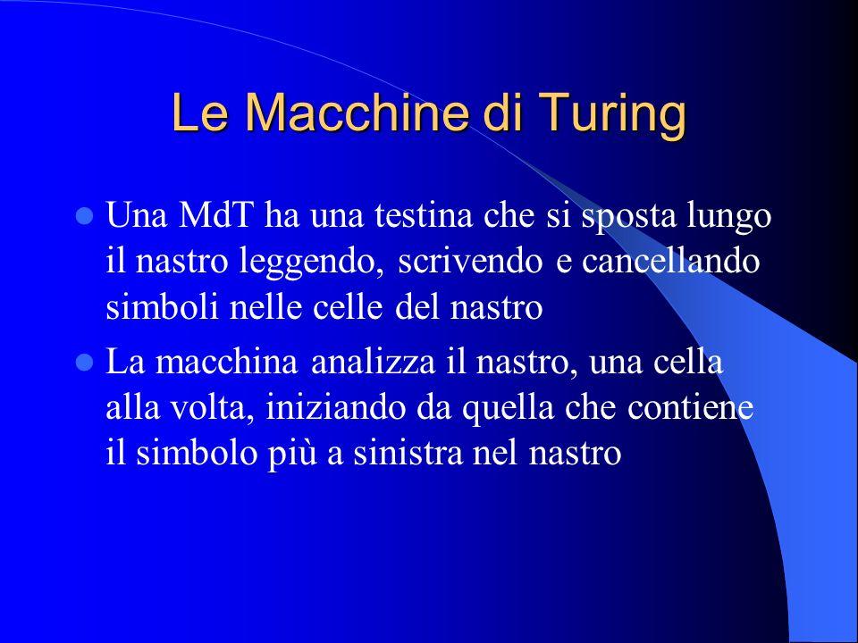 Le Macchine di Turing Ad ogni passo la macchina in accordo al suo stato interno ed al simbolo che sta leggendo (simbolo in lettura) (1) cambia il suo stato interno e (2) scrive un simbolo sul nastro e (3) sposta eventualmente la testina di una posizione a destra o a sinistra