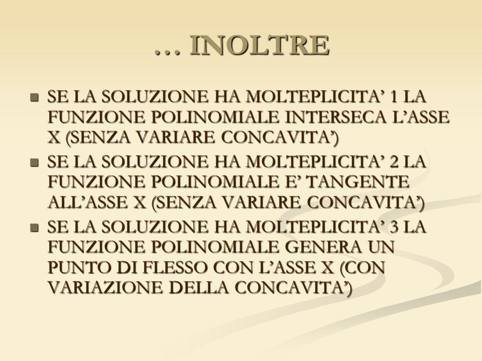 … INOLTRE SE LA SOLUZIONE HA MOLTEPLICITA 1 LA FUNZIONE POLINOMIALE INTERSECA LASSE X (SENZA VARIARE CONCAVITA) SE LA SOLUZIONE HA MOLTEPLICITA 1 LA FUNZIONE POLINOMIALE INTERSECA LASSE X (SENZA VARIARE CONCAVITA) SE LA SOLUZIONE HA MOLTEPLICITA 2 LA FUNZIONE POLINOMIALE E TANGENTE ALLASSE X (SENZA VARIARE CONCAVITA) SE LA SOLUZIONE HA MOLTEPLICITA 2 LA FUNZIONE POLINOMIALE E TANGENTE ALLASSE X (SENZA VARIARE CONCAVITA) SE LA SOLUZIONE HA MOLTEPLICITA 3 LA FUNZIONE POLINOMIALE GENERA UN PUNTO DI FLESSO CON LASSE X (CON VARIAZIONE DELLA CONCAVITA) SE LA SOLUZIONE HA MOLTEPLICITA 3 LA FUNZIONE POLINOMIALE GENERA UN PUNTO DI FLESSO CON LASSE X (CON VARIAZIONE DELLA CONCAVITA)