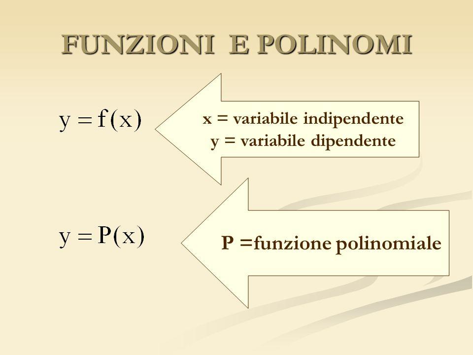 FUNZIONI E POLINOMI x = variabile indipendente y = variabile dipendente P =funzione polinomiale