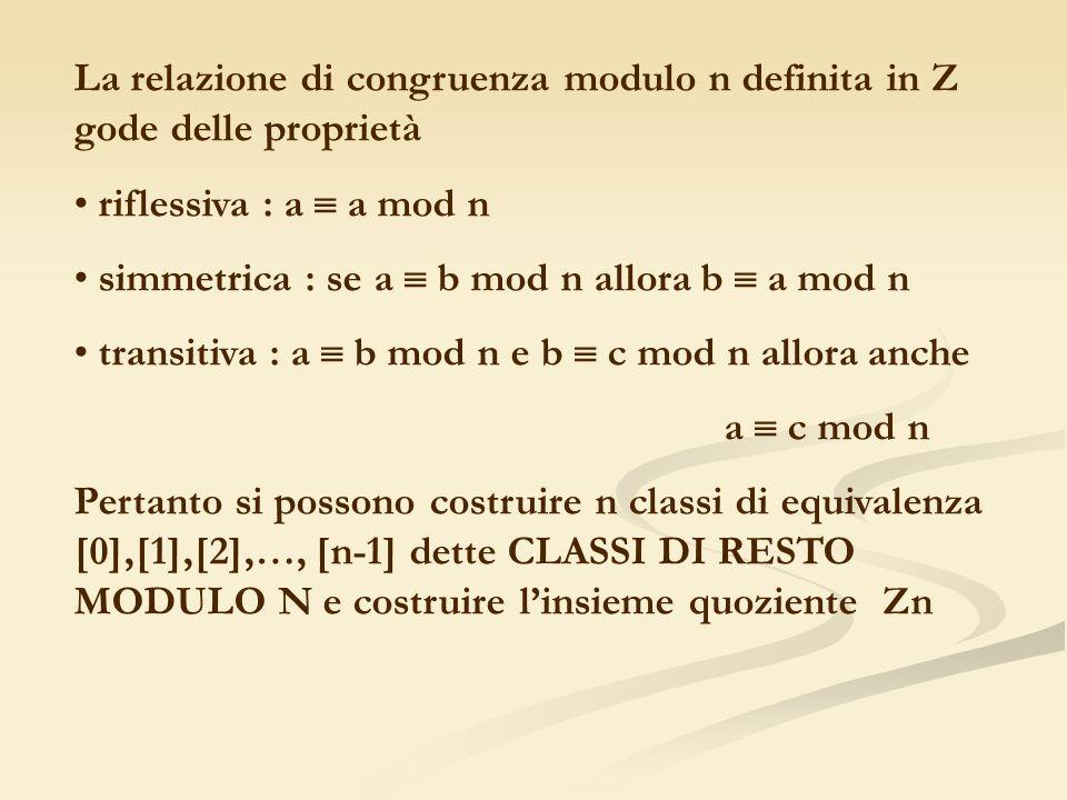 La relazione di congruenza modulo n definita in Z gode delle proprietà riflessiva : a a mod n simmetrica : se a b mod n allora b a mod n transitiva :