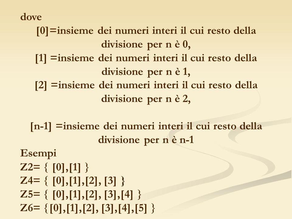 dove [0]=insieme dei numeri interi il cui resto della divisione per n è 0, [1] =insieme dei numeri interi il cui resto della divisione per n è 1, [2]