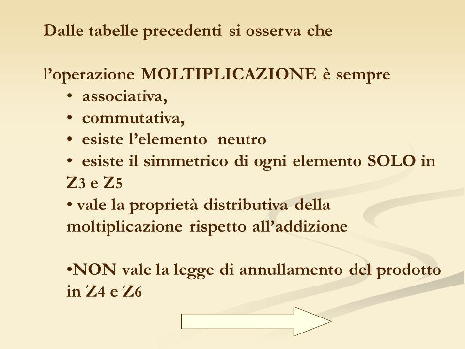 Dalle tabelle precedenti si osserva che loperazione MOLTIPLICAZIONE è sempre associativa, commutativa, esiste lelemento neutro esiste il simmetrico di