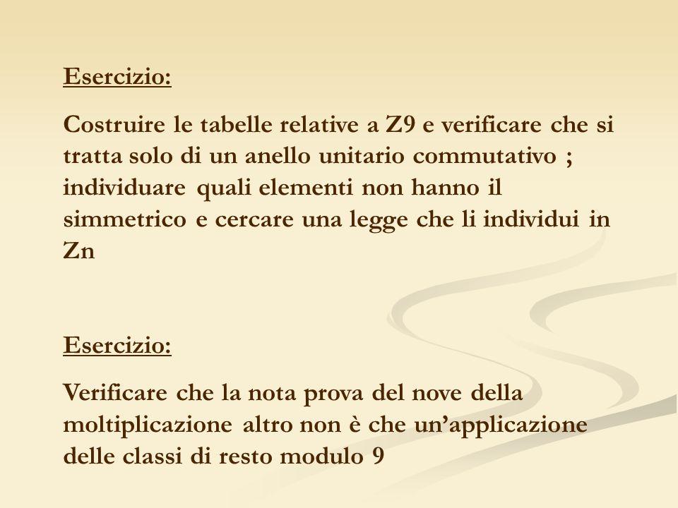 Esercizio: Costruire le tabelle relative a Z9 e verificare che si tratta solo di un anello unitario commutativo ; individuare quali elementi non hanno