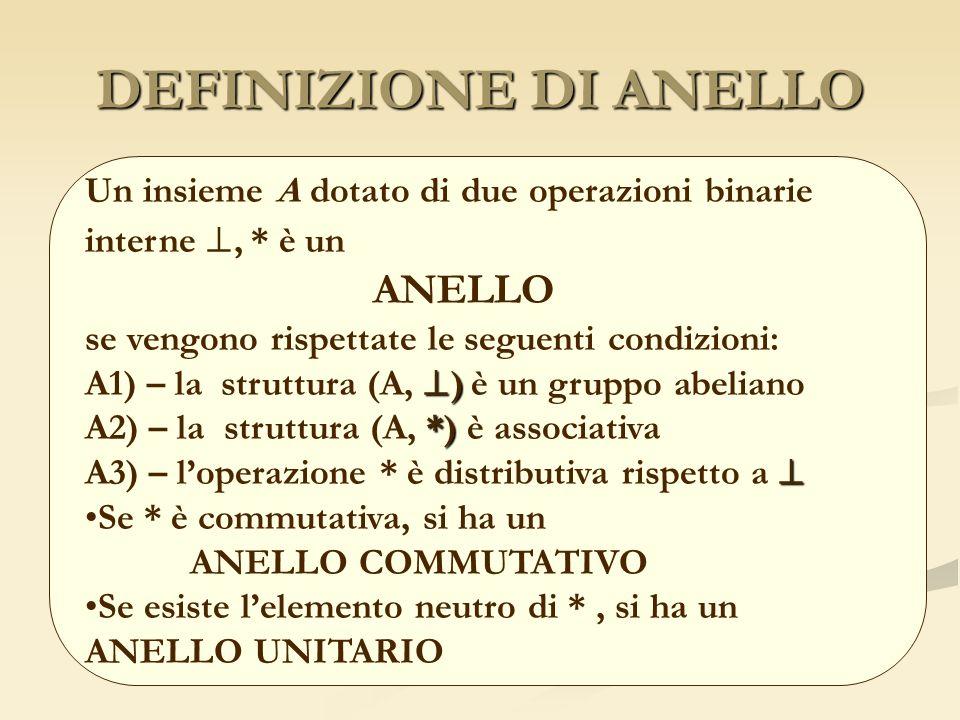 DEFINIZIONE DI ANELLO Un insieme A dotato di due operazioni binarie interne, * è un ANELLO se vengono rispettate le seguenti condizioni: ) A1) – la st