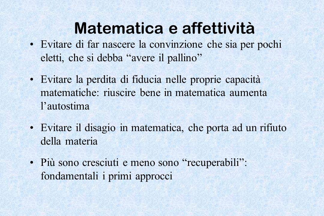 Matematica e affettività Evitare di far nascere la convinzione che sia per pochi eletti, che si debba avere il pallino Evitare la perdita di fiducia n