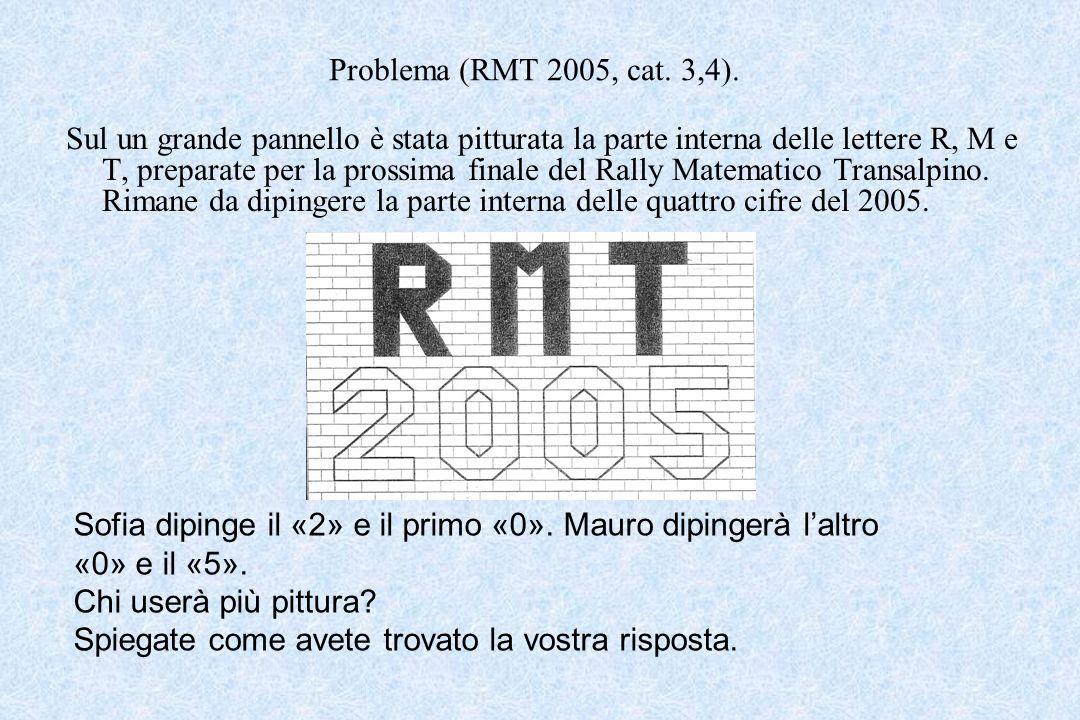 Problema (RMT 2005, cat. 3,4). Sul un grande pannello è stata pitturata la parte interna delle lettere R, M e T, preparate per la prossima finale del