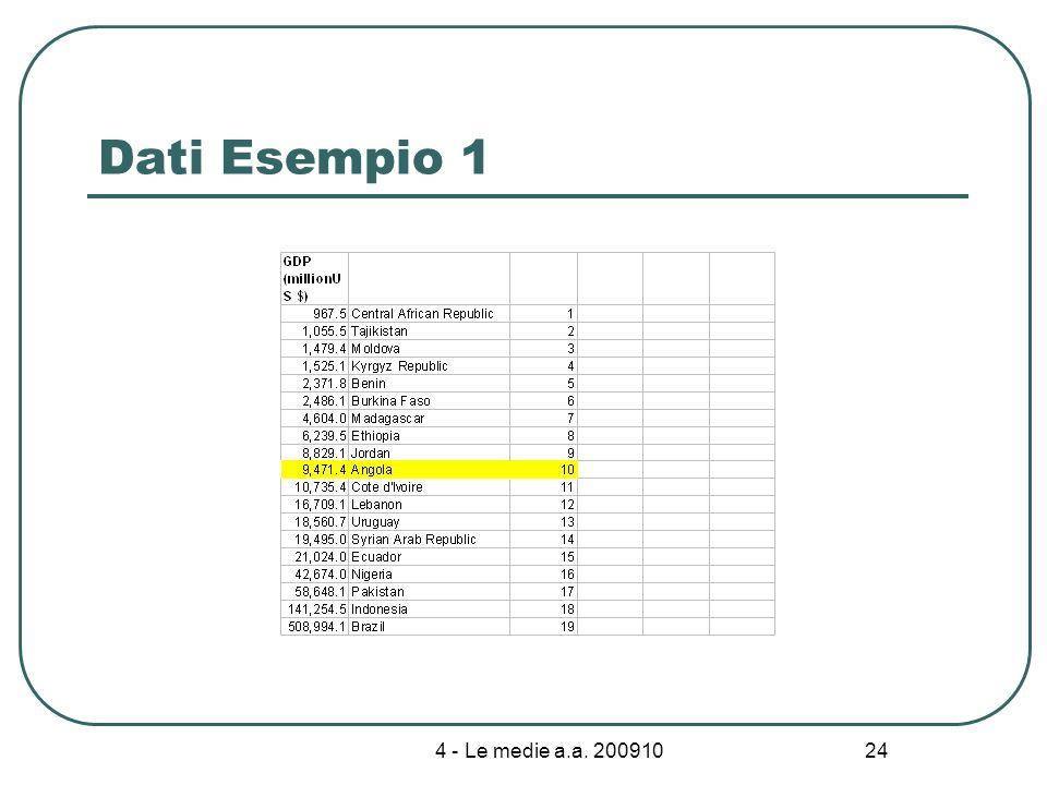 4 - Le medie a.a. 200910 24 Dati Esempio 1
