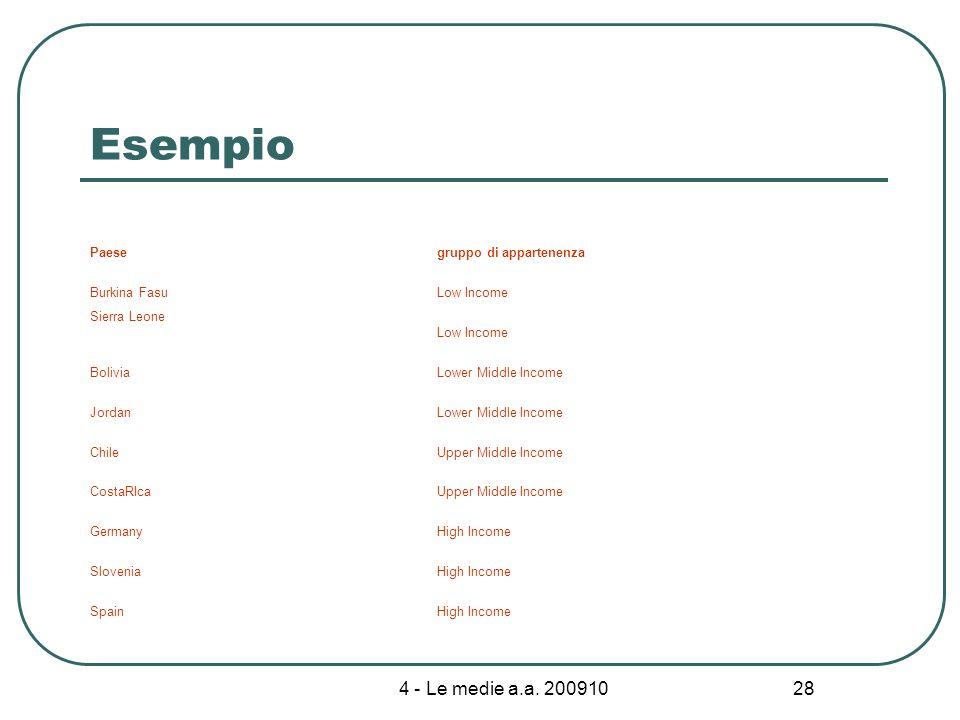 4 - Le medie a.a. 200910 28 Esempio Paesegruppo di appartenenza Burkina FasuLow Income Sierra Leone Low Income BoliviaLower Middle Income JordanLower