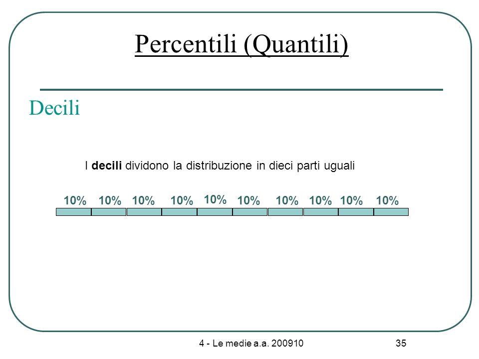 4 - Le medie a.a. 200910 35 Percentili (Quantili) 10% I decili dividono la distribuzione in dieci parti uguali Decili
