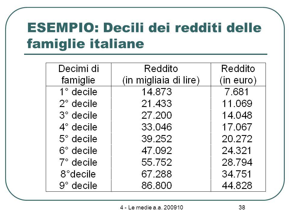 4 - Le medie a.a. 200910 38 ESEMPIO: Decili dei redditi delle famiglie italiane