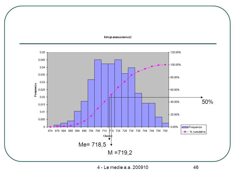 4 - Le medie a.a. 200910 46 M =719,2 Me= 718,5 50%